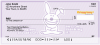 Insults By It's Happy Bunny Personal Checks | IHB-12