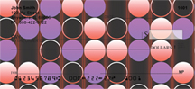 Pink Bubbles Personal Checks - Bubble Checks